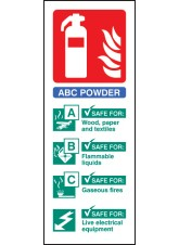 ABC Dry Powder Extinguisher Identification